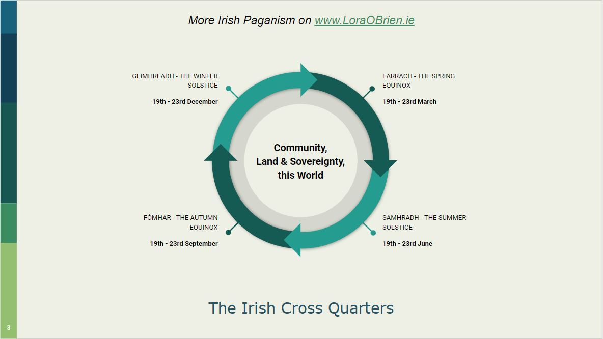 Lora O'Brien - Irish Pagan Holidays - Cross Quarters