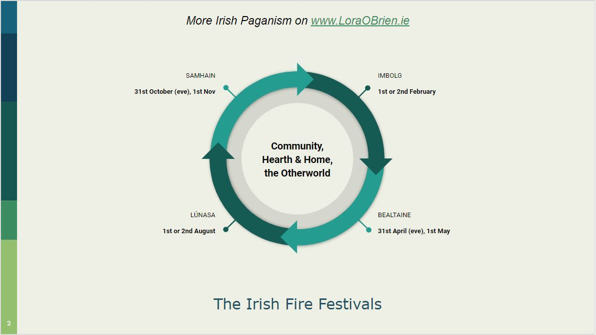 Lora O'Brien - Irish Pagan Holidays - Fire Festivals