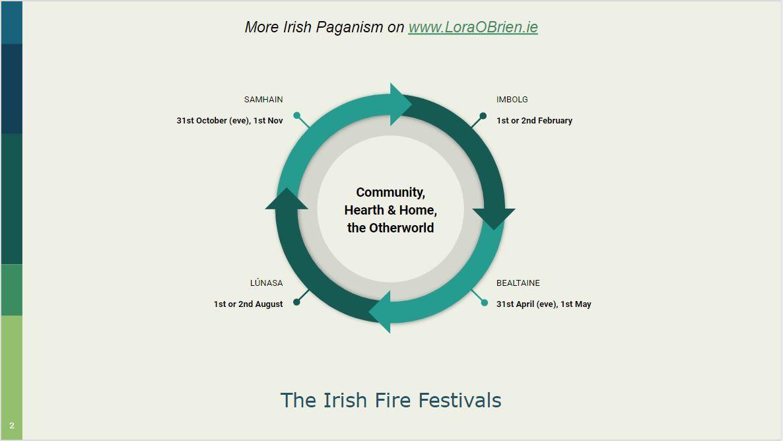 Lora O'Brien - Irish Pagan Holidays - Fire Festivals